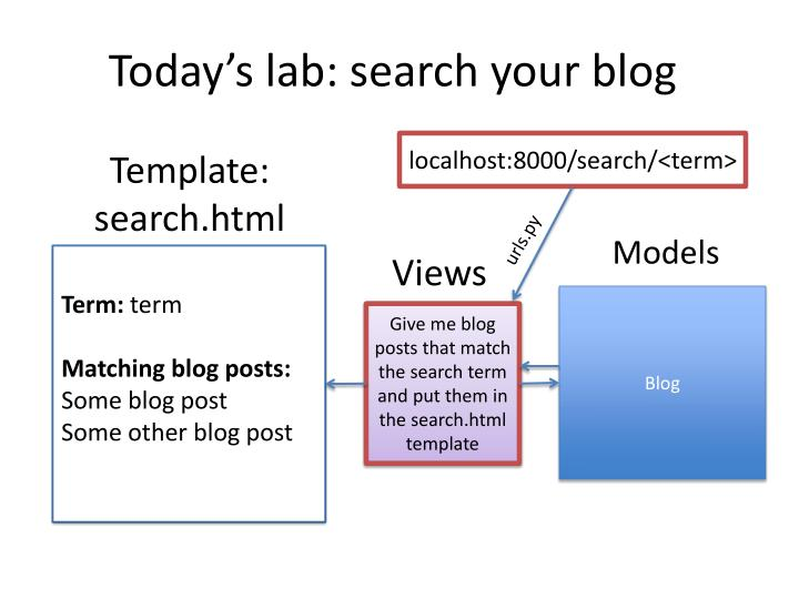 Today's lab: search your blog