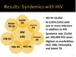 results syndemics with hiv