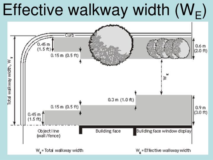 Effective walkway width (W