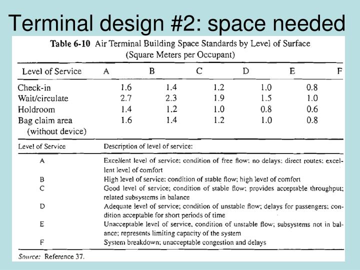 Terminal design #2: space needed