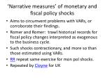 narrative measures of monetary and fiscal policy shocks