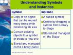 understanding symbols and instances