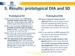 5 results prototypical dia and sd2