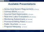 available presentations