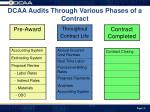 dcaa audits through various phases of a contract