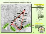 investment opportunities of pipeline ppp projects1