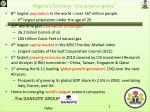 nigeria s economy too large to ignore