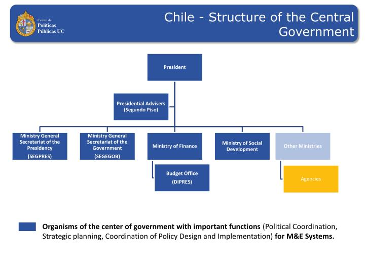 Chile structure of the central government