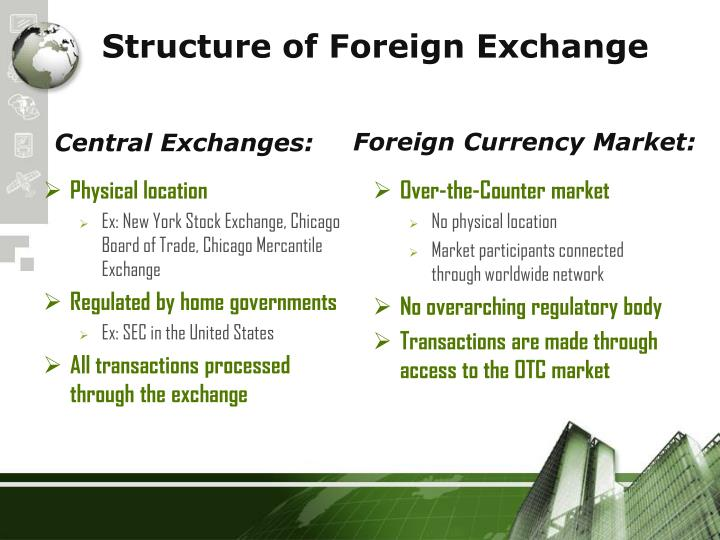 Structure of Foreign Exchange