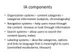ia components