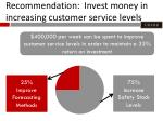 recommendation invest money in increasing customer service levels
