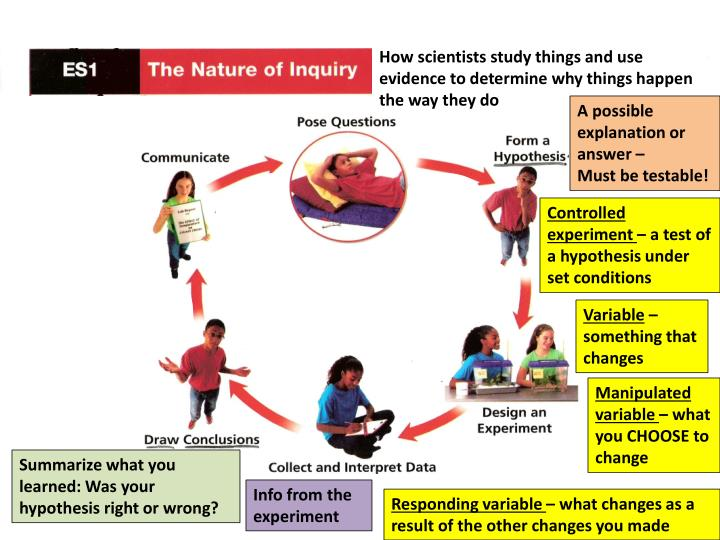 How scientists study things and use evidence to determine why things happen the way they do