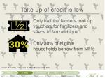 take up of credit is low