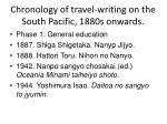 chronology of travel writing on the south pacific 1880s onwards