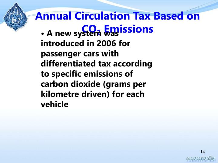 Annual Circulation Tax Based on CO