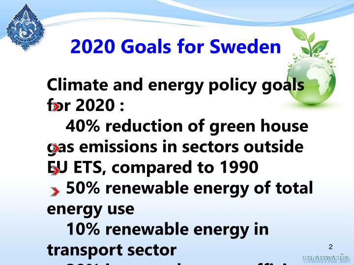 2020 Goals for Sweden