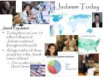 judaism today1