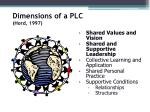 dimensions of a plc hord 1997