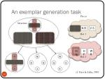an exemplar generation task