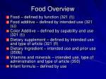 food overview