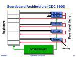 scoreboard architecture cdc 6600