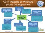 cc et objectifs du mill naire pour le d veloppement