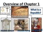 overview of chapter 1