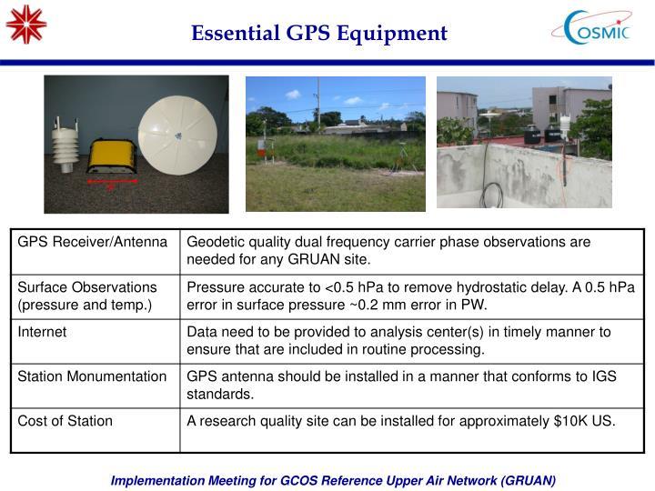Essential GPS Equipment