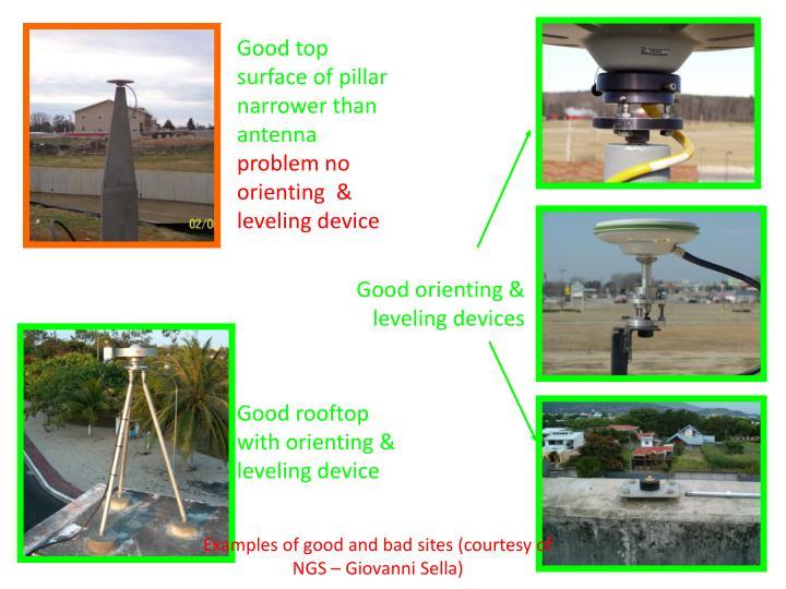 Good top surface of pillar narrower than antenna