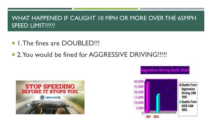 What happened if caught 10 mph or more over the 65mph speed limit?????