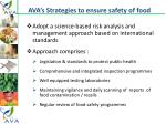 ava s strategies to ensure safety of food