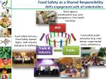 food safety as a shared responsibility ava s engagement with all stakeholders