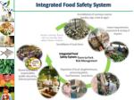 integrated food safety system