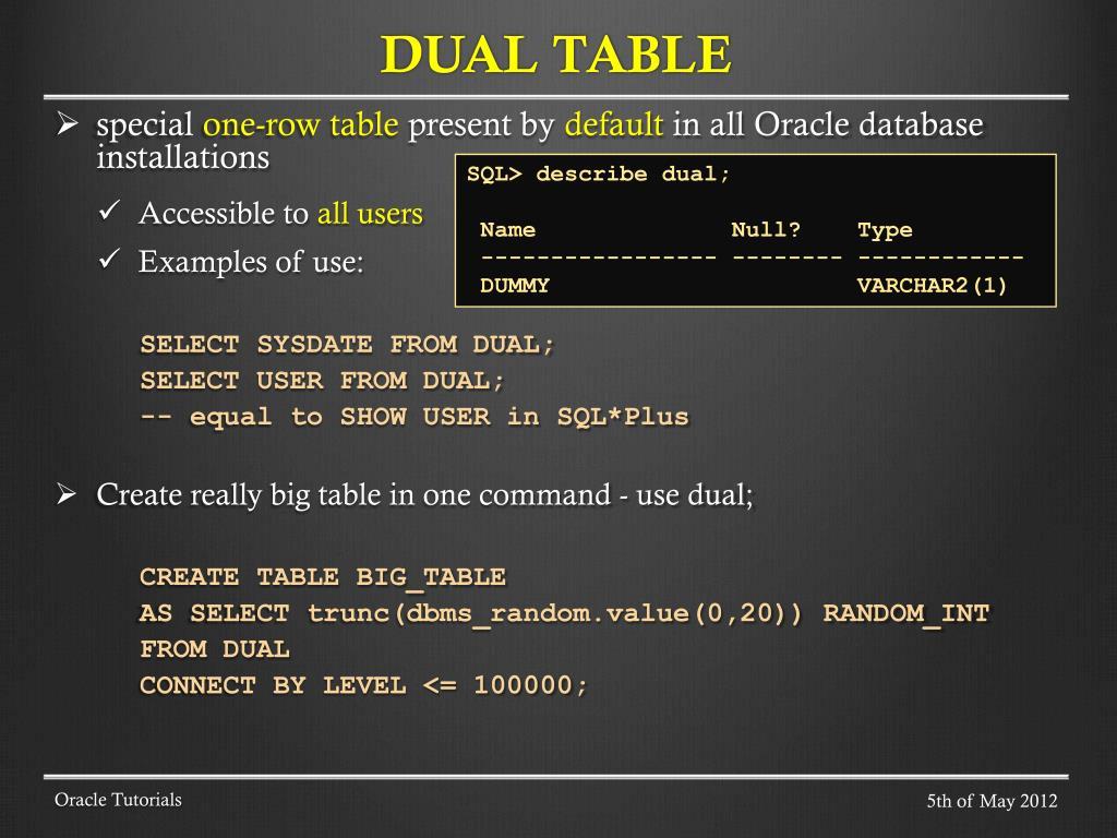 PPT - SQL & ADVANCED SQL PowerPoint Presentation - ID:2197089