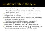 employer s role in the cycle
