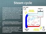 steam cycle1