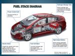 fuel stack diagram