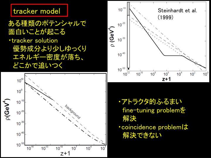 tracker model