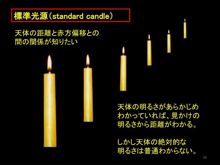 標準光源(