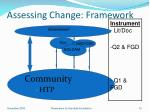 assessing change framework