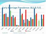 early marriage prevalence bls fus
