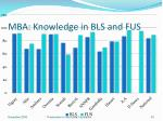 mba knowledge in bls and fus