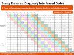 bursty erasures diagonally interleaved codes