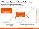 iid erasures symmetric codes performance1