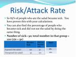 risk attack rate5