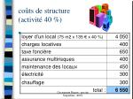 co ts de structure activit 40