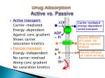 drug absorption active vs passive