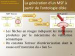 la g n ration d un msf partir de l ontologie cible
