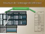 structure de l ontologie de r f rence