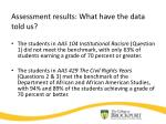 assessment results what have the data told us